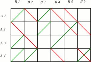 Structure libre