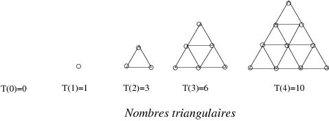 Nombres triangulaires